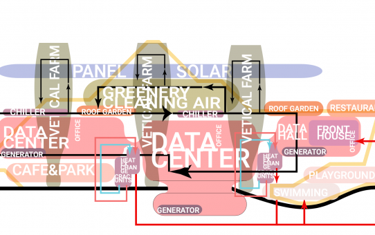 Integrated Design - Data Centres